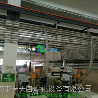 智能化工厂集中自動供料系統