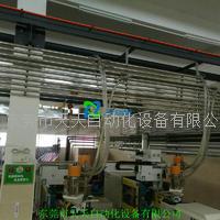 工業集中供料系統
