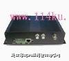 单路网络视频服务器 ESVE-1101AU