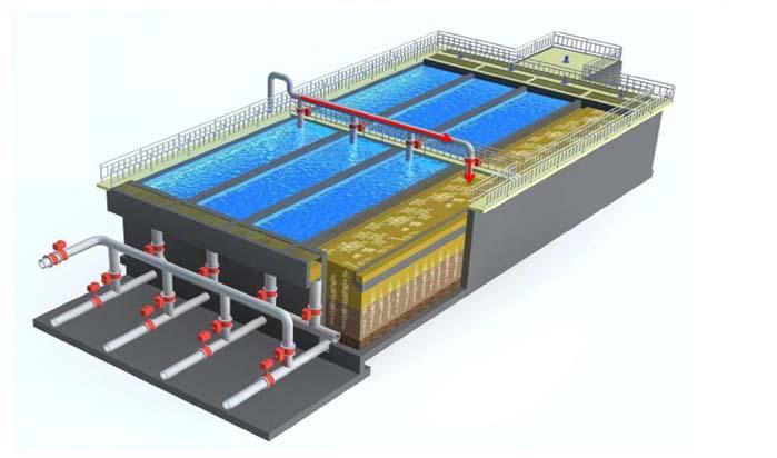深床反硝化滤池  df系列