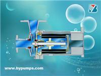 集团专业生产工博牌高温磁力泵/高温磁力泵/磁力泵/高温泵上海博洋水泵厂 GongBo