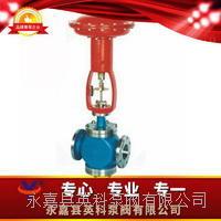 氣動薄膜調節閥 ZMA-2ZMA-3ZMA-4ZMA-5