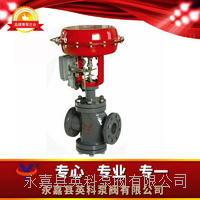 氣動薄膜雙座調節閥 ZXN