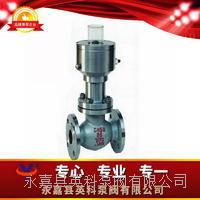 緊急切斷閥(氣動/液動) QDQ421F