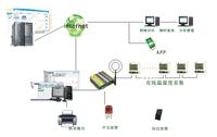 有线组网温湿度监测系统 系统集成