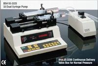 微量注射泵 Pump 33