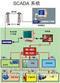 特殊用途系统 SCADA系统
