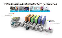 CHROMA17000鋰電池化成測試係統