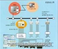 LC-9000系列机械设备在线监测故障诊断专家系统 LC-9000系列