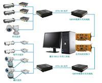 防爆图像监控系统
