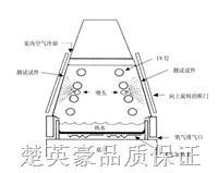 UV老化箱 YHT-ZN-P