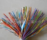 控制电缆质量 KJYVP