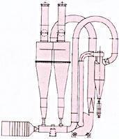 碳酸氢钠烘干机 FG