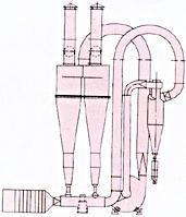 淀粉专用干燥机 QG
