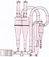 红薯淀粉专用烘干机   QG