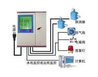 总线制氧气气体报警器 DN-K2000