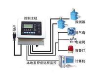 分线制氯气气体报警器 DN-K1000-2