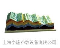 褶皱构造及地貌演变模型 KAH3414