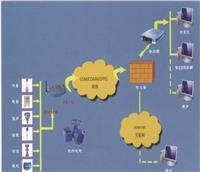 ETO無線遠程抄表監測系統ETO2015SYS ETO2015SYS
