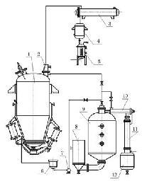 热回流提取浓缩器(RCN-1m -6m)