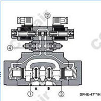 电液换向阀,DPHER-27158/1-X24DC
