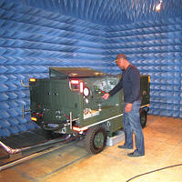 军用设备电磁兼容测试方案 H1040A