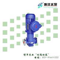 管道磁力泵 CQG型