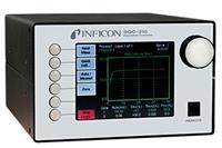 美国英福康高精度SQC310(C)膜厚控制仪 SQC310,SQC310C