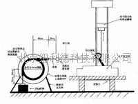 圓鼓法動態摩擦係數測定儀