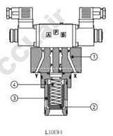 LIDR-1,LIDR-2,LIDR-3,LIDR-4,LIDR-5,LIDR-6,LIDR-5-IX24DC,阿托斯ATOS二通插装阀