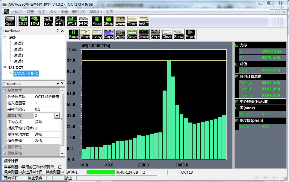 6290建筑声学分析仪
