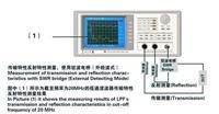 CS36110B数字标量网络测试仪