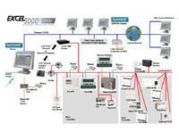 霍尼韦尔HONEYWELL WEBs系统 WEBs,HONEYWELL WEBs