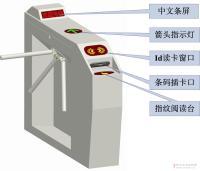 验票专用型三棍闸(www.jingdingtong.com)
