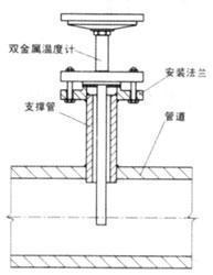 萬向型雙金屬溫度計 安徽天康WSS-485 WSS-585
