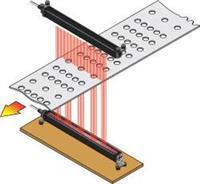M2000系列测量光幕 M2000