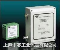 Model 2000XTC热导变送器 Model 2000XTC