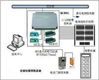 IC卡电梯控制系统 IC卡电梯控制系统
