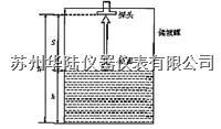 超声波液位计工作原理