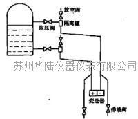 差压变送器安装配管