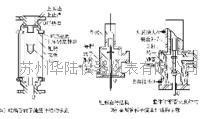 金属管浮子流量计分类