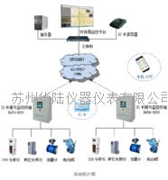 污水排放在線監測系統