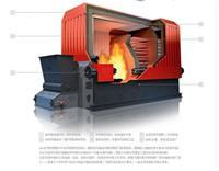 导热油炉维修与保养 YLG-350