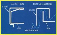 液槽密封高效送风口 各种型号