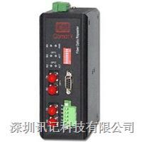 ci-uf110-M modbus總線光端機 ci-uf110/120
