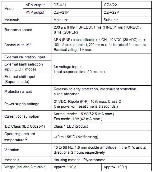 颜色传感CZ-V21P,CZ-V22,CZ-V22P,CZ-V21AP