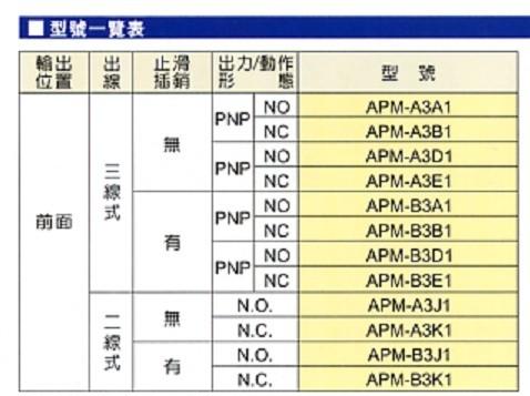 APM-B3A1,APM-D3B1接近开关