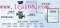 电磁式硫酸浓度测量仪  JS08-M209711