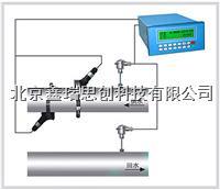 盘装式超声波热量计 XRS-100RF1