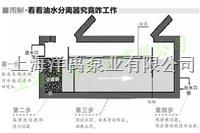 餐饮油水分离器,厨房油水分离器